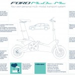 Ford MoDe Unveiled – Smart Folding e-Bikes by Ford